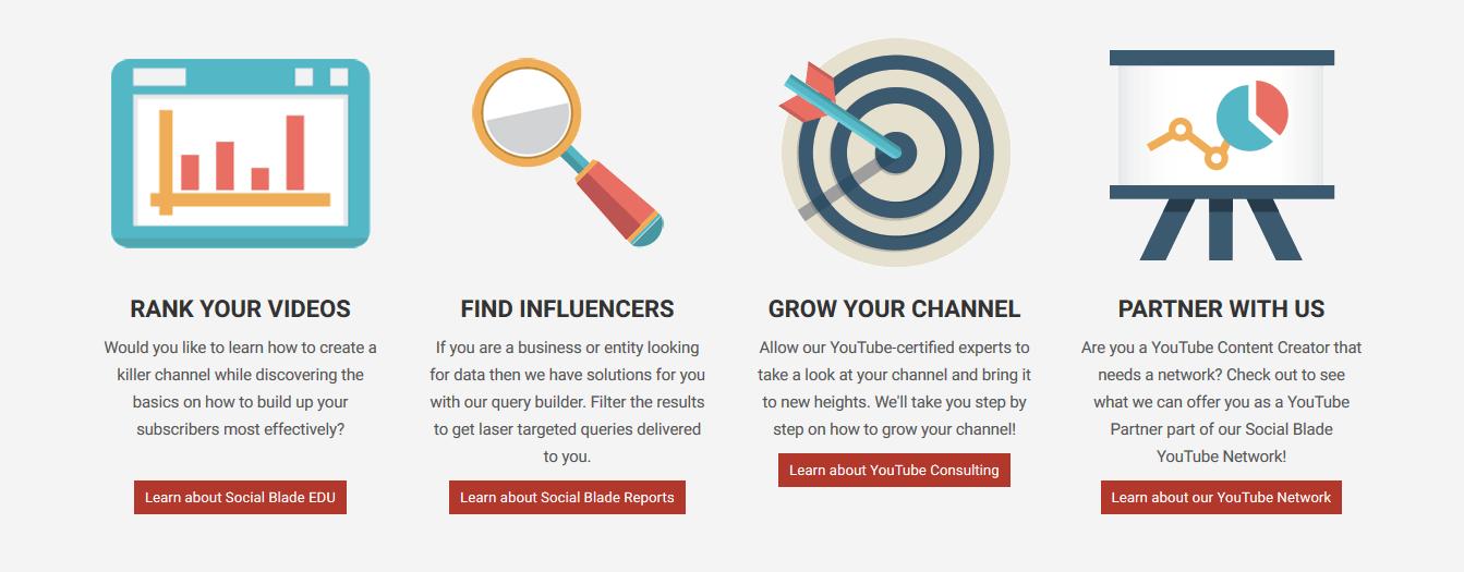 Inilah Socialblade, Situs yang Bisa Deteksi Fake Followers!