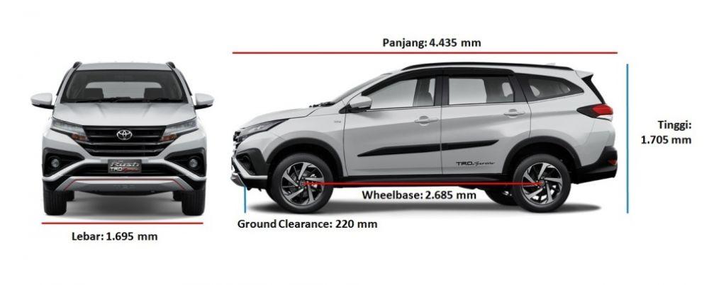 Harga Gak Jauh dari Xpander, Ini 5 Alasan untuk Memilih Toyota Rush
