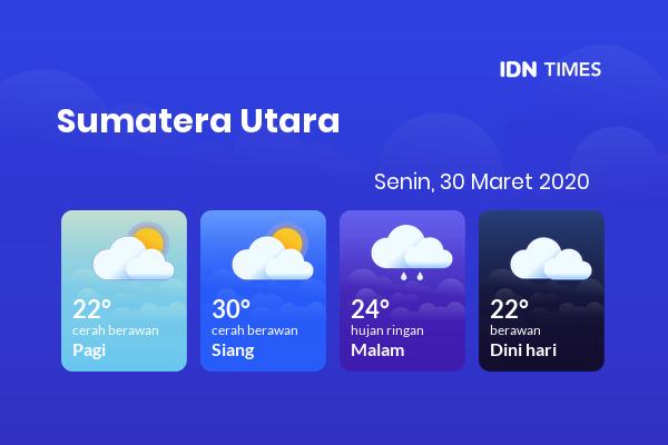Prakiraan Cuaca Hari Ini 30 Maret 2020, Sebagian Sumatera Utara Bakal Berawan