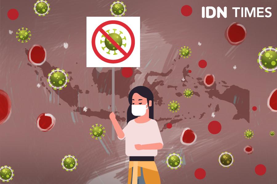 [UPDATE] Pasien COVID-19 Indonesia Bertambah 5.504 Orang