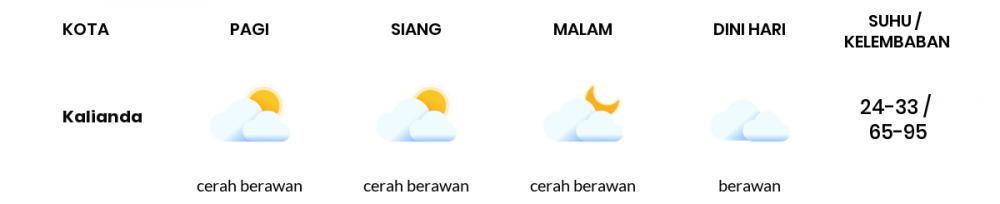 Cuaca Hari Ini 23 Mei 2020: Lampung Cerah Berawan Pagi Hari, Cerah Berawan Sore Hari