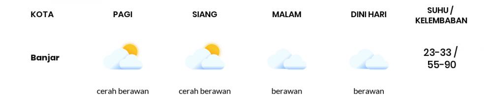 Cuaca Hari Ini 30 Juni 2020: Tasikmalaya Cerah Berawan Pagi Hari, Berawan Sore Hari
