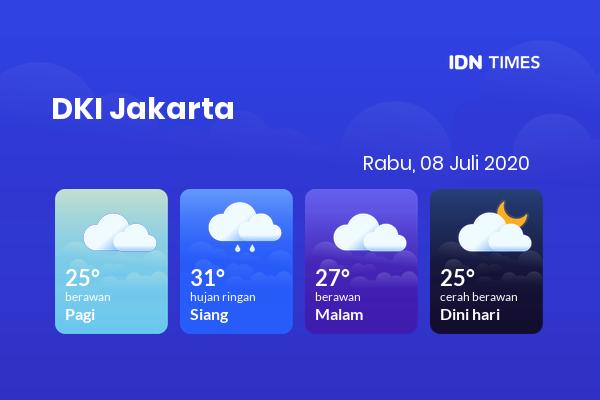 Cuaca Jabodetabek 08 Juli 2020: DKI Jakarta Berawan Pagi Hari, Berawan Sore Hari