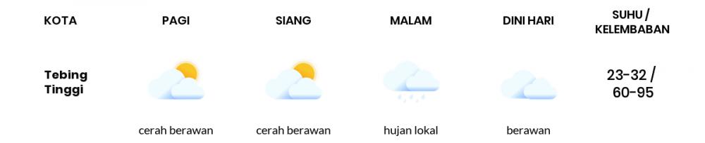 Prakiraan Cuaca Hari Ini 01 Agustus 2020, Sebagian Medan Bakal Cerah Berawan