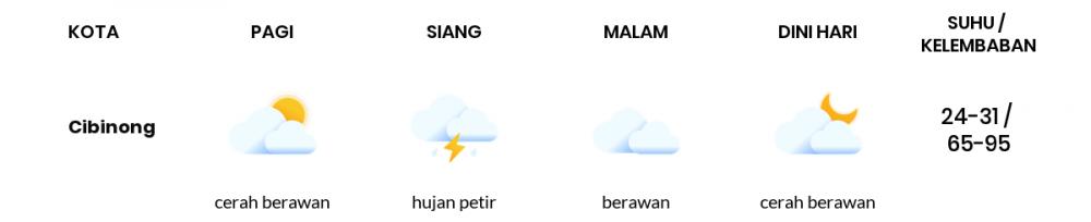 Cuaca Esok Hari 01 Oktober 2020: Bogor Hujan Petir Siang Hari, Berawan Sore Hari
