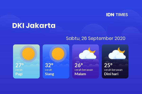 Cuaca Jabodetabek 26 September 2020: DKI Jakarta Cerah Pagi Hari, Cerah Berawan Sore Hari