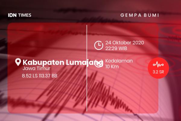 [Breaking] Bmkg: Gempa Bumi M 3.2 Di Kabupaten Lumajang