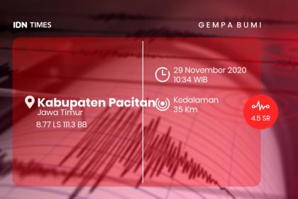 [Breaking] Bmkg Gempa Bumi M 4.5 Kabupaten Pacitan