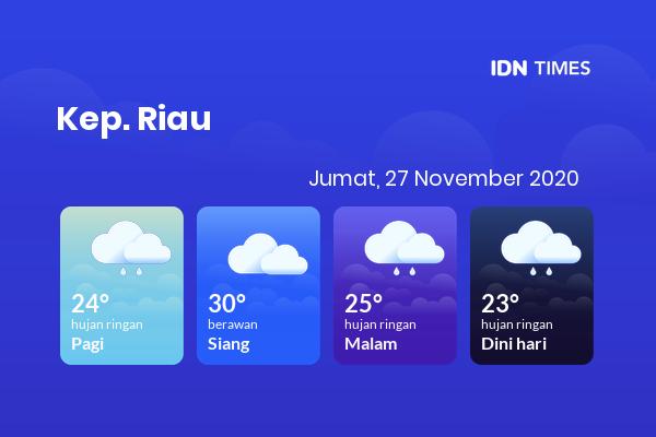Cuaca Hari Ini 27 November 2020: Batam Berawan Siang Hari, Hujan Ringan Sore Hari