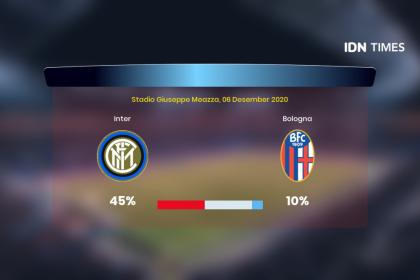 Jelang Inter Vs Bologna Serie A, Ini 3 Faktanya