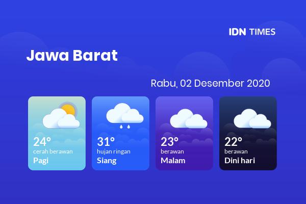 Cuaca Hari Ini 02 Desember 2020: Bekasi Hujan Ringan Siang Hari, Berawan Sore Hari