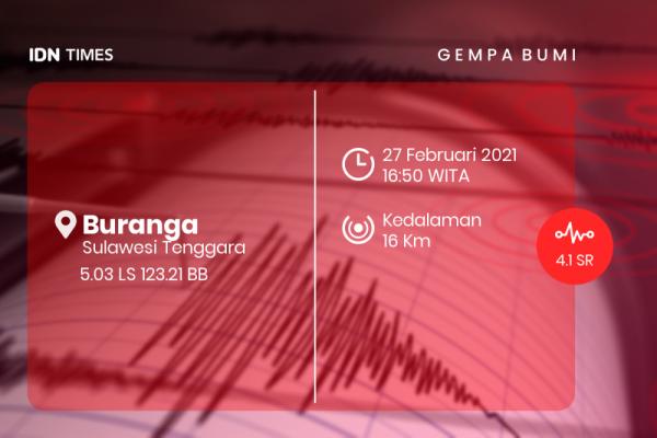 [Breaking] Bmkg: Gempa Bumi M 4.1 Di Buranga