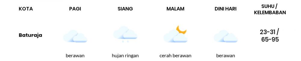 Cuaca Hari Ini 23 Februari 2021: Palembang Berawan Pagi Hari, Cerah Berawan Sore Hari