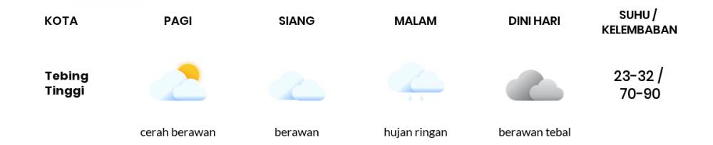 Cuaca Esok Hari 18 April 2021: Medan Berawan Siang Hari, Hujan Ringan Sore Hari