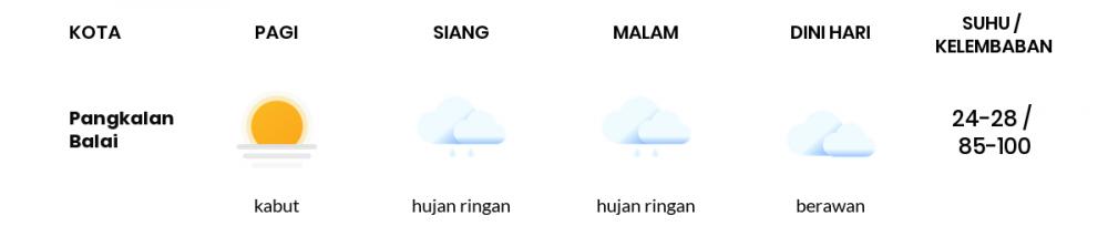 Cuaca Esok Hari 15 April 2021: Palembang Hujan Ringan Siang Hari, Berawan Sore Hari