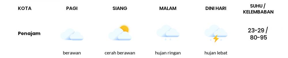 Cuaca Hari Ini 14 September 2021: Balikpapan Berawan Pagi Hari, Hujan Ringan Sore Hari