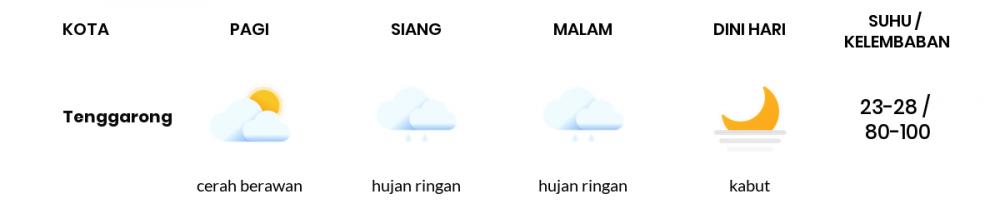 Prakiraan Cuaca Esok Hari 21 September 2021, Sebagian Balikpapan Bakal Hujan Ringan
