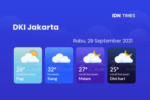 Prakiraan Cuaca Hari Ini 29 September 2021, Sebagian Jakarta Bakal Cerah Berawan