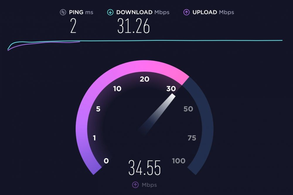 Ini Penjelasan Arti Download, Upload, dan Ping di Speed Test Internet!