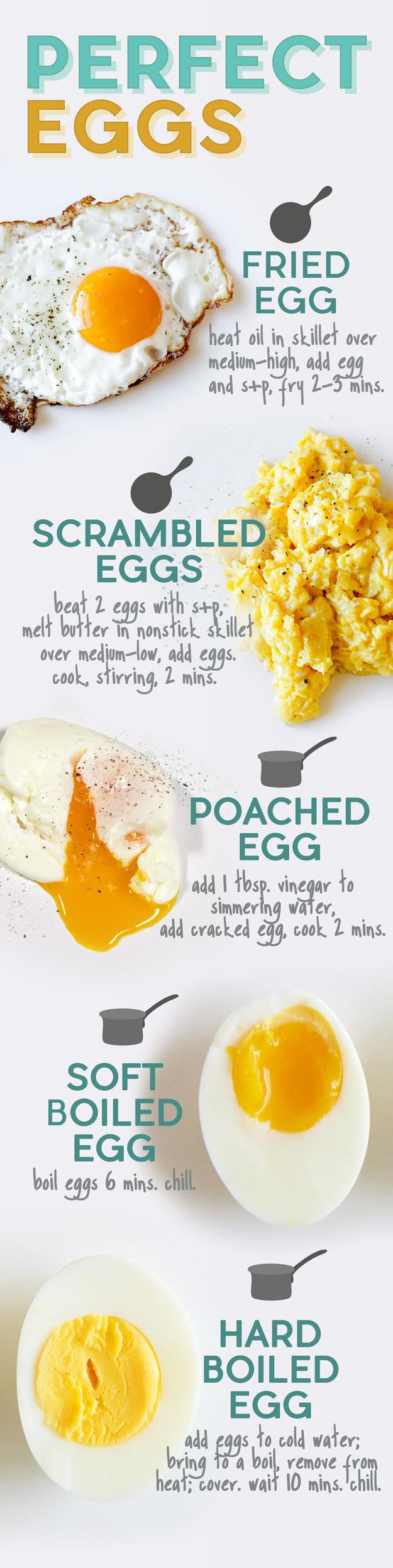 Ternyata, Begini 5 Trik Masak Telur yang Sempurna dan Lezat!