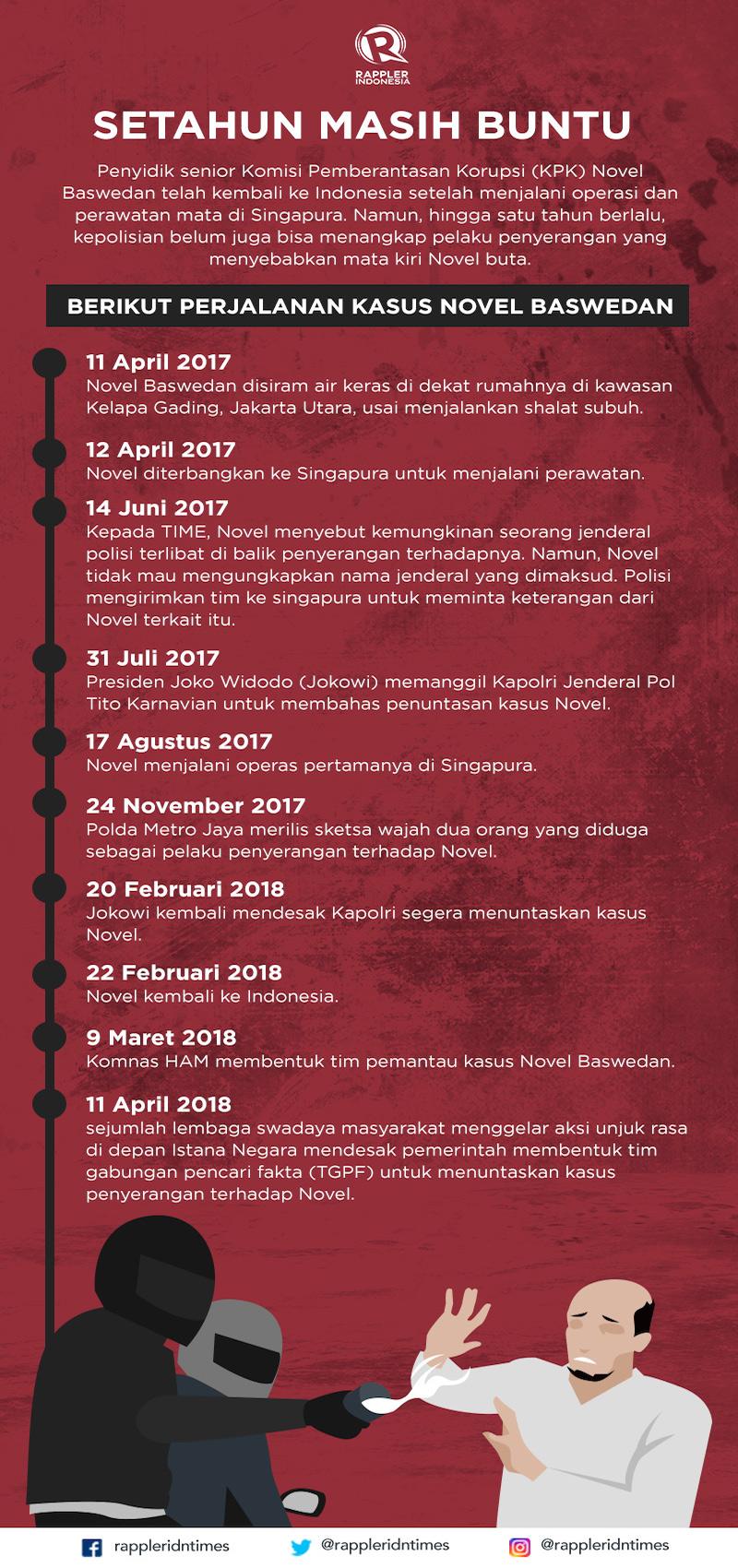 Nyanyian Sunyi Simpatisan Novel untuk Jokowi