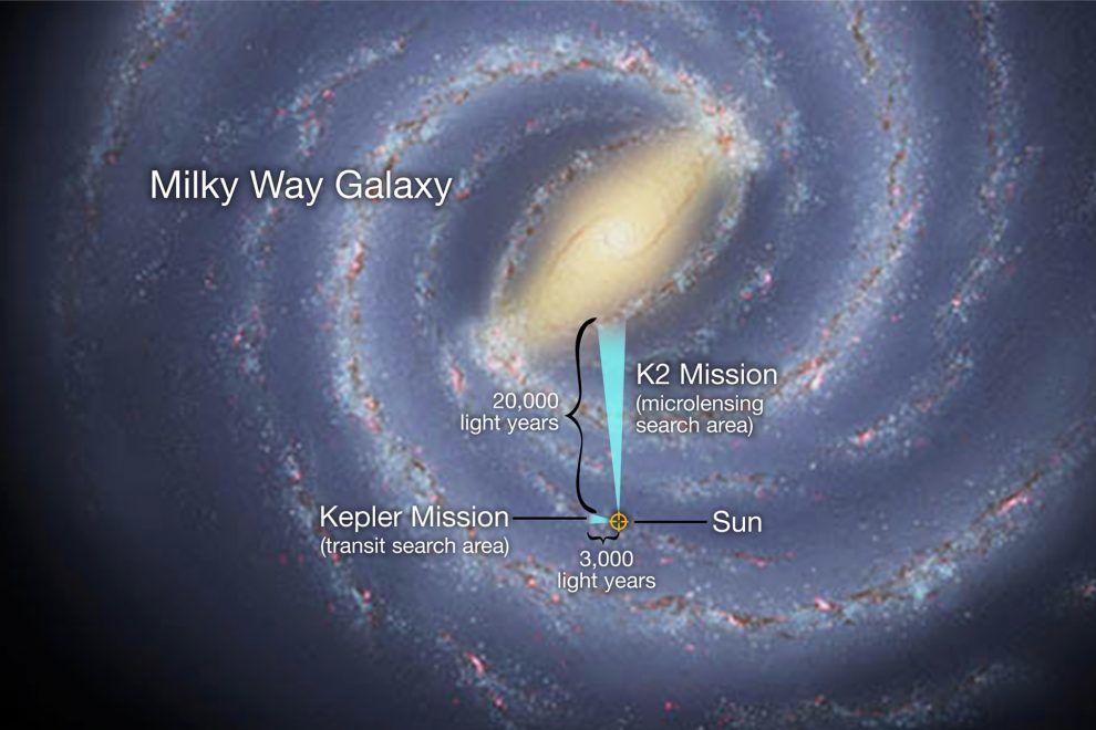 NASA Temukan Ratusan Planet Baru, 10 di Antaranya Mirip Bumi