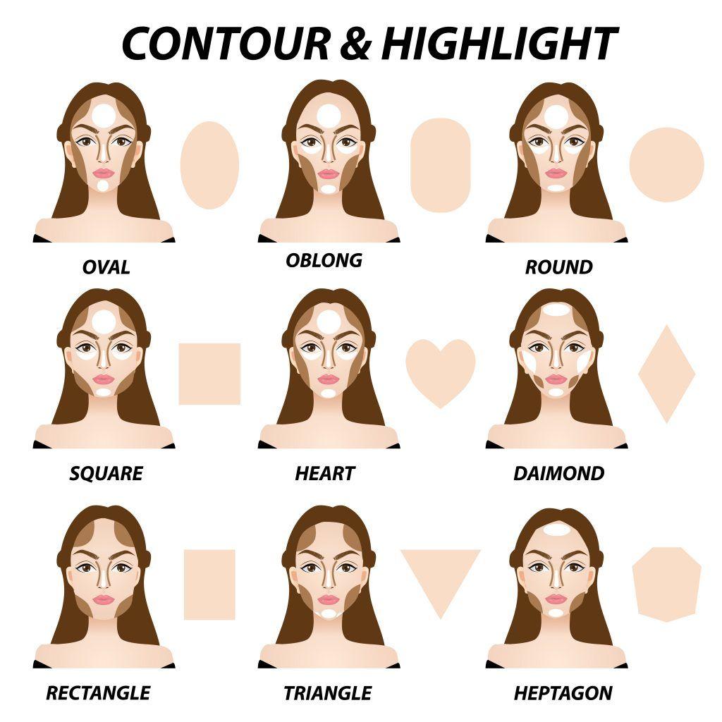 10 Tutorial Makeup untuk Wajah Awet Muda seperti Remaja!