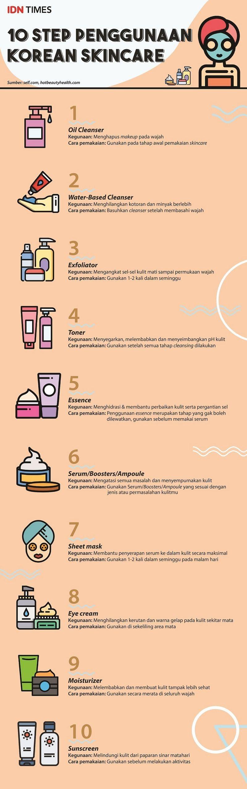 10 Tahapan Korean Skincare yang Bikin Wajahmu Terlihat Glowing