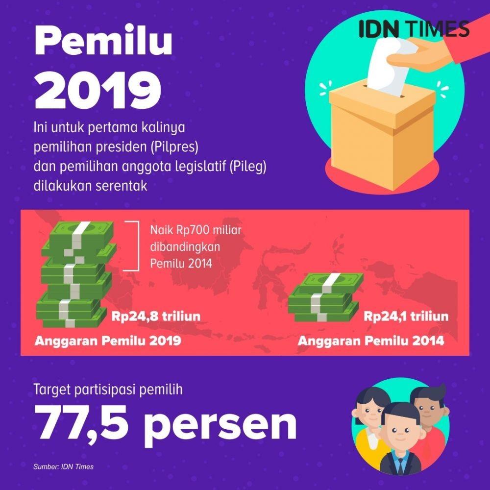 [INFOGRAFIS] Fakta-Fakta Pemilu 2019 dari A Sampai Z