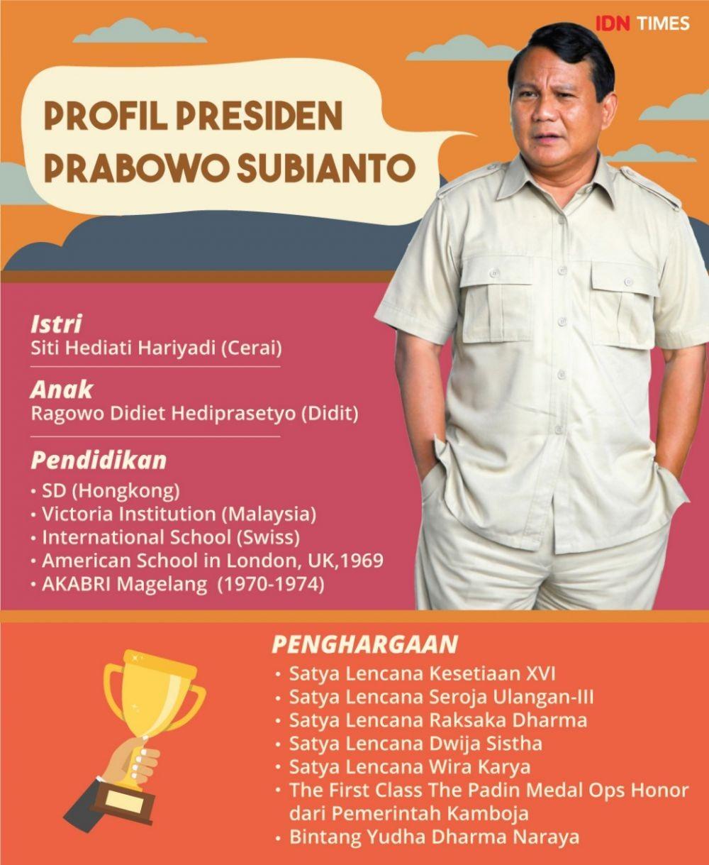 Prabowo Subianto, 15 Tahun di Politik Tiga Kali Berlaga di Pilpres