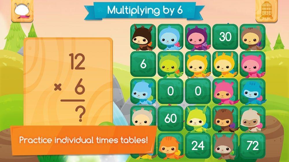 7 Video Game untuk Anak yang Membuat Orangtua Tenang, Bikin Gak Rewel