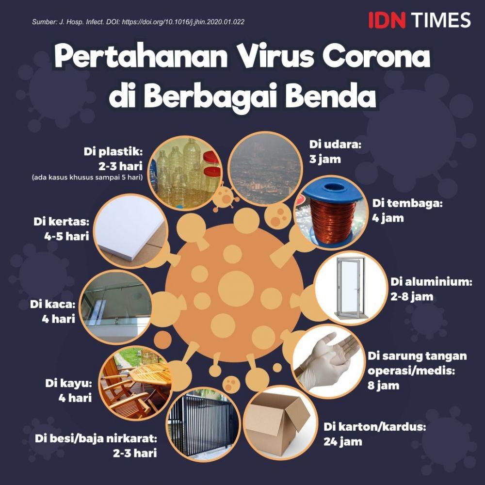 Tip Mengusir Virus Corona dari Helm