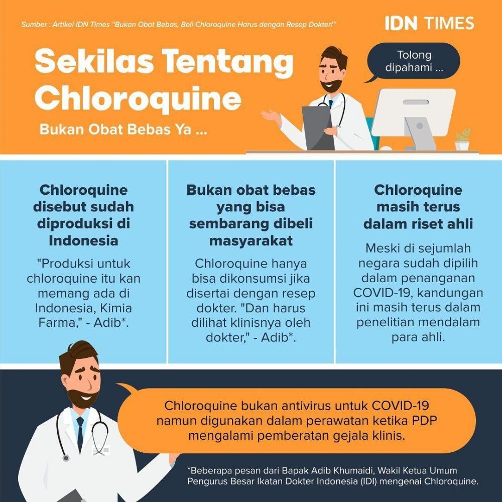 [INFOGRAFIS] Penting! 25 Hal tentang Virus Corona di Indonesia