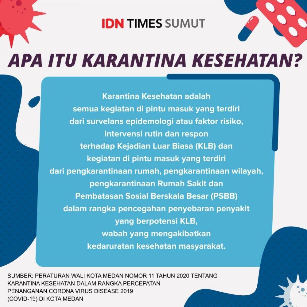 Awas Kena Sanksi! 5 Poin Penting Seputar Karantina Kesehatan di Medan