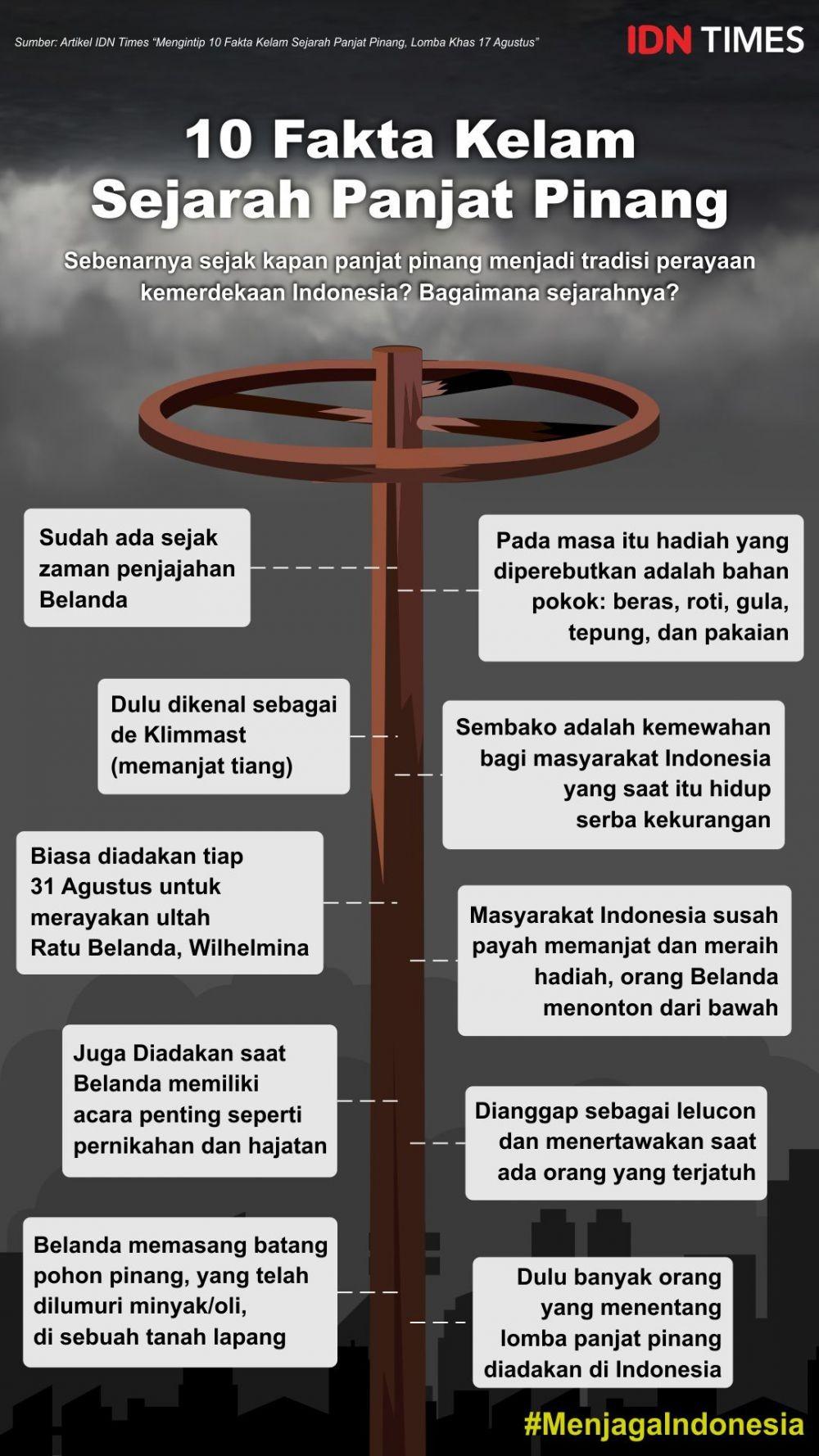 [INFOGRAFIS] 10 Fakta Kelam Sejarah Panjat Pinang, Lomba 17 Agustusan
