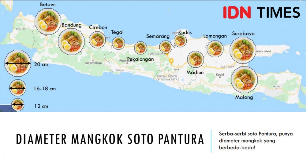 Jarang Diketahui, 10 Fakta Unik Soto, Kuliner Akulturasi Tionghoa dan Indonesia