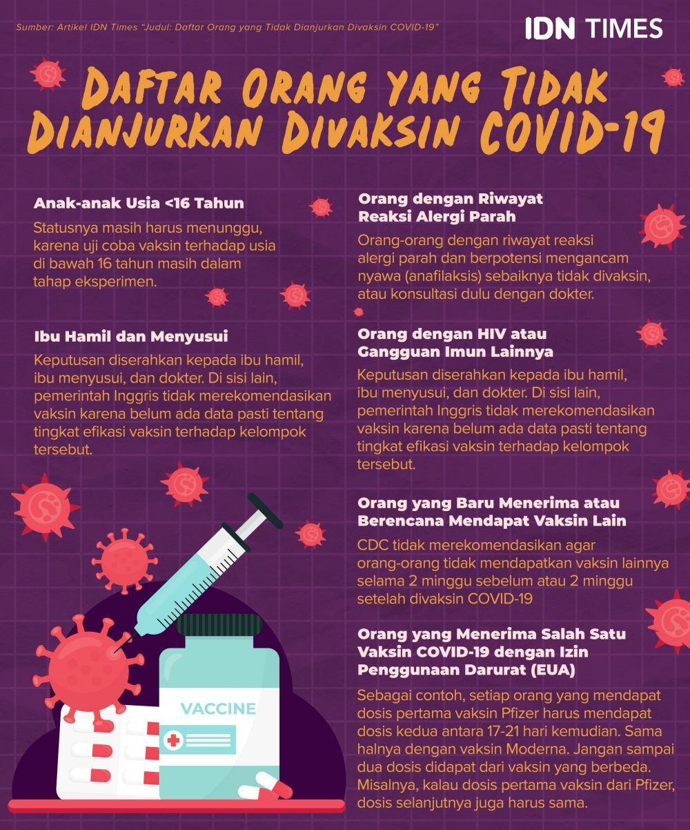 Apakah Orang yang Sudah Terinfeksi COVID-19 Butuh Vaksin? Ini Faktanya