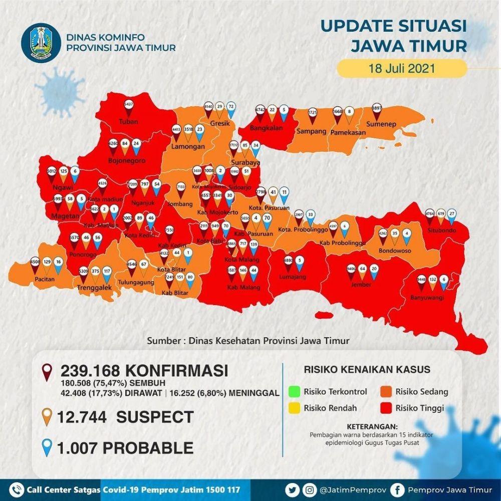 Jeritan dari Pinggiran, PPKM Darurat Bikin 'Melarat'